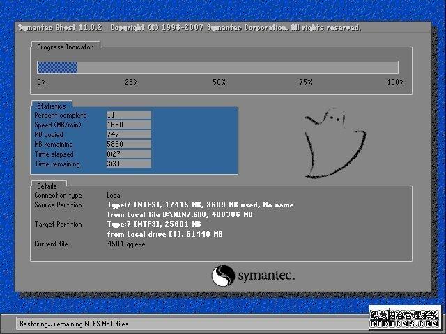 深度技术 Ghost Win7 32位旗舰版 v2019.08